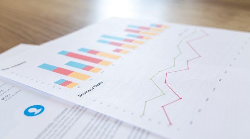 Veille, analyses et présentation de données de marchés